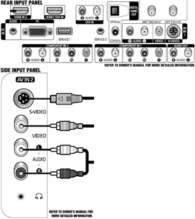 Sonos Connect   Wiring Diagram furthermore Bosch Exxcel Dishwasher Wiring Diagram moreover Floor Speaker Wiring Diagram together with Wiring subwoofers correctly together with 323796. on wiring diagram home theater system
